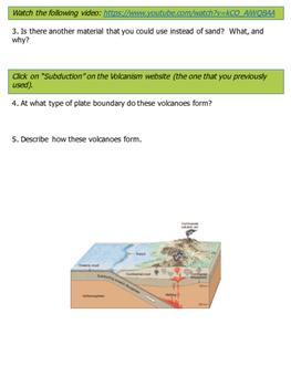 How Volcanoes Form Webquest