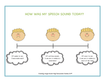 How Was My Speech Sound Today? Monitoring Charts for Articulation Therapy