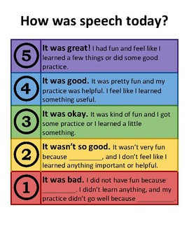 How Was Speech Today? Rating Scale/Visual