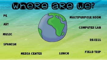 How We Are Learning and Where Are We classroom posters