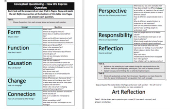 How We Express Ourselves Concepts Based Assessment PYP Summative HWEO Rubric