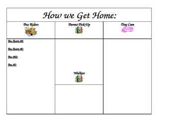 How We Get Home Chart