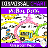 Dismissal Chart Polka Dot Brights EDITABLE