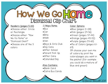 How We Get Home Dismissal Clip Chart