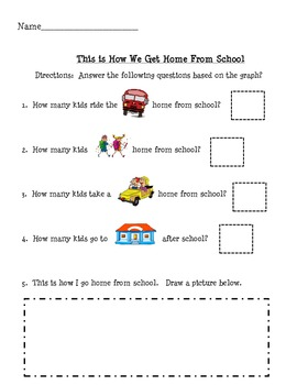 How We Get Home From School Transportation Graph