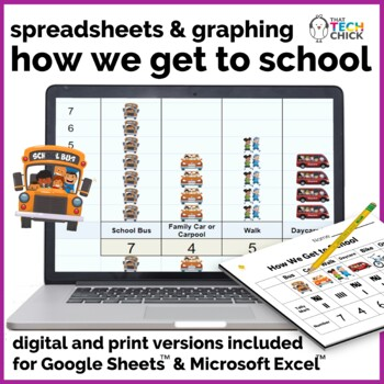 How We Get to School:  Counting, Sorting, & Computer Graphing Activity