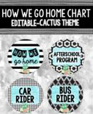 How We Go Home Chart- Cactus Theme