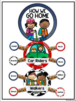 How We Go Home Clip Chart in a Country Western Classroom Decor Theme