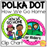 How We Go Home Clip Chart in a Polka Dot Classroom Decor Theme