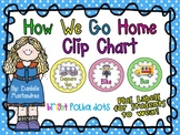 How We Go Home Dismissal Clip Chart & Student Labels {Bright Polka Dots}