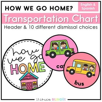 How We Go Home? Transportation Clip Chart