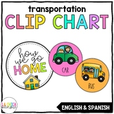 How We Go Home? Transportation Clip Chart {English & Spanish}