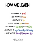 How We Learn Poster
