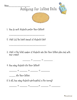 How We Like Our Latkes - Free Graphing Activity