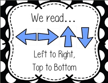 How We Read - Reading Reminder Poster