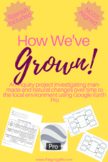 How We've Grown! A look at Changes in our City and Natural