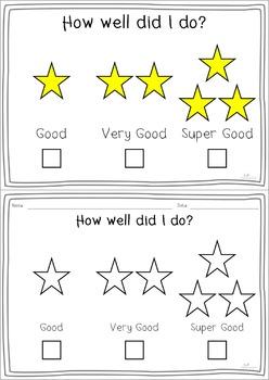 How Well Did I Do? - Self Esteem