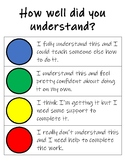 How Well Did You Understand?