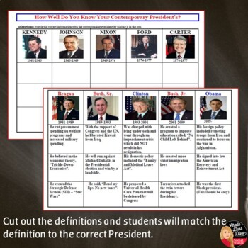 How Well Do You Know Your Contemporary President's? Cooperative REVIEW GAME