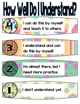 How Well Do You Understand Poster