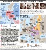 How World War I reshaped Europe