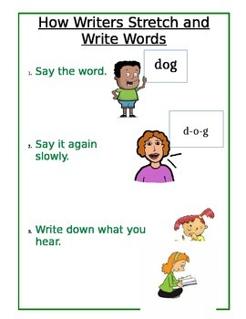 How Writers Stretch and Write Words Anchor Chart