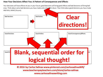 How Your Decisions Affect You Motivational Self Improvement by Carlos Salinas