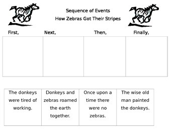 How Zebras Got Their Strips Sequence of Events Organizer