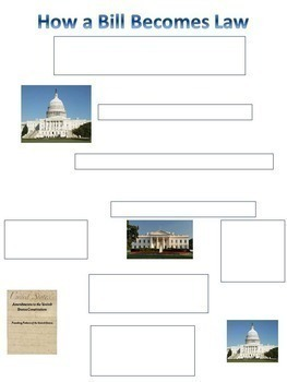 How a Bill Becomes Law - A Classroom Simulation (1 Week Plan)