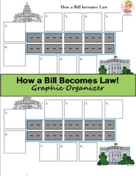 How A Bill Becomes A Law Graphic Organizer
