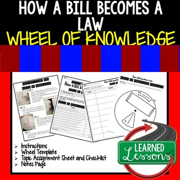 How a Bill Becomes a Law Activity, Wheel of Knowledge