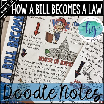 How a bill becomes a law teaching resources teachers pay teachers how a bill becomes a law doodle notes ccuart Image collections