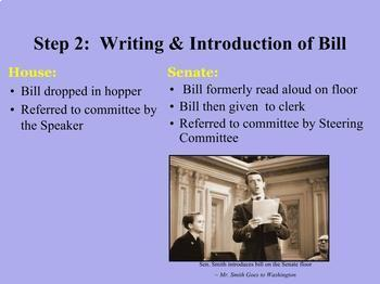 How a Bill Becomes a Law Lesson