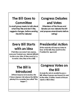 How a Bill Becomes a Law Order Set
