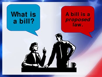 How a Bill Becomes a Law - PowerPoint