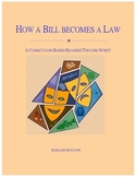 How a Bill Becomes a Law Readers Theatre Script