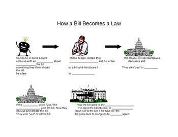 How a bill becomes a law worksheet teaching resources teachers pay how a bill becomes a law teaching studying tools ccuart Images
