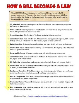 how a bill becomes a law worksheet - How A Bill Becomes A Law Worksheet