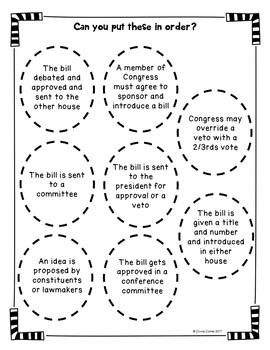 How a Bill becomes a Law PROJECT  - Creative!  Congress Law-making process