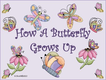 """ESL Activity and Resource: """"How a Butterfly Grows Up"""""""