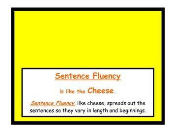 How a Hamburger is Like the Writing Traits book template