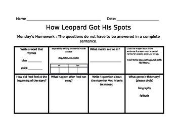 How a Leopard Got His Stripes