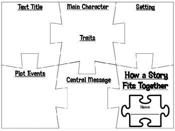 How a Story Fits Together Story Map Puzzle Pieces Graphic Organizers