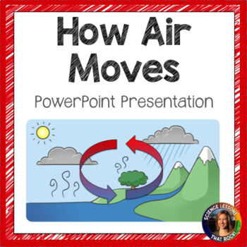 Weather: How air moves SMART notebook presentation