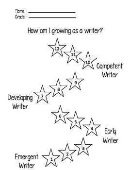 How am I growing as a writer? The 12 Stages of Writing