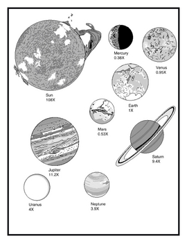 How are Astronomical Distances Measured  LAB