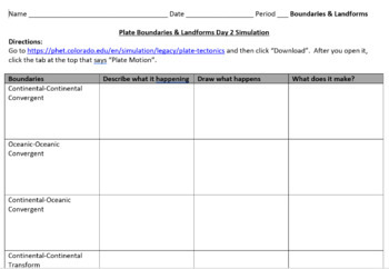 How are landforms made by plate boundaries? Reading, Notes & Simulation