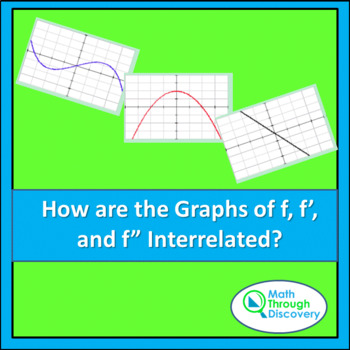 """Calculus:  How are the Graphs of f, f ', and f """" interrelated?"""