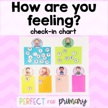 How are you feeling? Feelings check-in