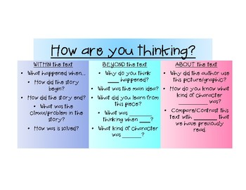 How are you thinking?